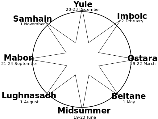 512px-Wheel_of_the_Year.svg